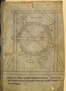 Mécanique : roue à mouvement perpétuel [Villard de Honnecourt]